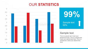Editable Bar Graph With Percentages Powerpoint Template