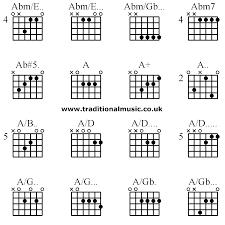 Advanced Guitar Chords Abm E Abm E Abm Gb Abm7 Ab