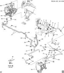 wiring diagram for oldsmobile intrigue wiring discover your oldsmobile silhouette wiring diagram of 1997