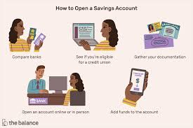 Bank Account Comparison Chart Savings Account Definition How To Open One