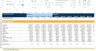 12 Month Cash Flow Excel First Day Of Month Beginning Cash Flow Monthly