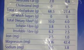 quaker oats nutrition label projecthalal with quaker oatmeal food