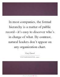 Organization Charts Quotes Sayings Organization Charts