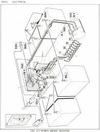 motor diagram wiring wiring diagrams mashups co Marathon Golf Cart Wiring Diagram basic ezgo electric golf cart wiring and manuals readingrat net ezgo motor wiring 1998 ez go txt wiring diagram wiring diagram, wiring diagram 1988 marathon golf cart wiring diagram