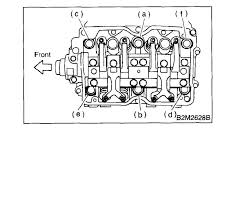 subaru head torque specs and sequence unique motorsports related posts