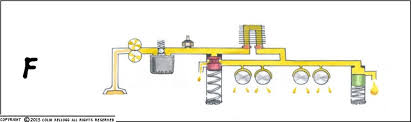 lubrication notes upd itinerant air cooled the type 4 engine re utilizes the grooved relief valve plunger bleeding off excess volume and has a control valve located along the right lifter gallery