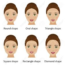 set of diffe types of woman face shapes as oval square round diamond