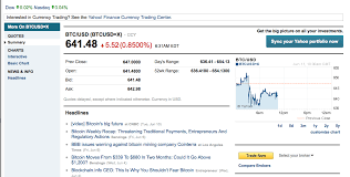 I already have an account. Bitcoin Goes Mainstream With Inclusion On Yahoo Finance