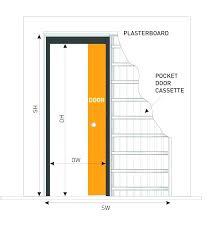 rough opening for sliding patio door rough opening for patio door sliding glass sizes what