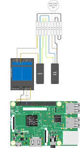 raspberry pi • view topic wiring a sainsmart 2 channel 5v relay image