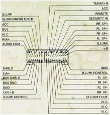 honda radio wiring harness diagram lovely honda 20 pin radio wire honda radio wiring harness diagram great honda 20 pin radio wire diagram honda engine image