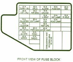 chevy cavalier front view fuse box diagram circuit wiring 2000 chevy cavalier front view fuse box diagram