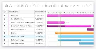 Gantt Chart For Training Program The Ultimate Guide To Gantt Charts Projectmanager Com