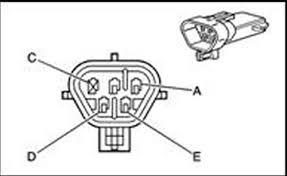 repair guides connector pin identification oxygen sensor 2003 05 6 0l lq4 engines