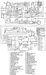 harley davidson wiring diagrams and schematics 1975 fl flh