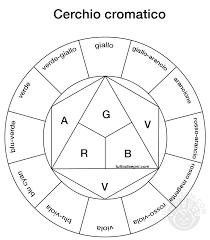 Cerchio Cromatico Da Colorare Scuola Primaria Disegno