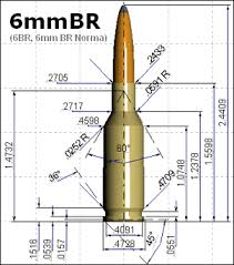 6mmbr Cartridge Guide