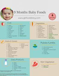 9 months baby food list