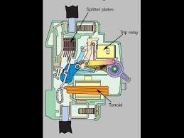 mcb working principle youtube Mcb Wiring Diagram Pdf Mcb Wiring Diagram Pdf #54 mcb wiring diagram pdf