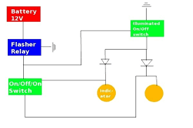 wiring a single flasher relay for indicators hazards this superb diagram any help