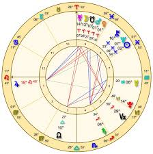 Adyashanti Birth Chart The Ancient Science Of Astrology Awaken