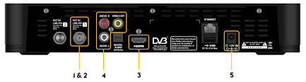 how do i setup my sky box? Residential Electrical Wiring Diagrams at Sky Lnb Wiring Diagram
