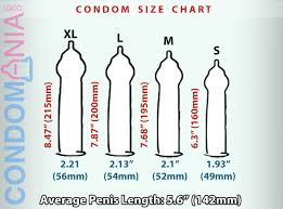 Durex Size Chart India Best Picture Of Chart Anyimage Org