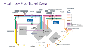 what is the heathrow free travel zone