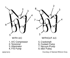 serpentine belt routing diagram for 1994 chevy g30 w o air fixya hope this helps you