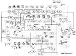 whelen edge light bar wiring diagram golkit com Whelen Aircraft Strobe Light Wiring Diagram whelen edge 9000 schematic whelen edge 9000 wiring schematic