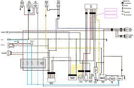 klr 250 wiring diagram wiring diagram show klr 250 wiring diagram wiring diagram mega kawasaki klr 250 wiring diagram data diagram schematic klr