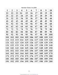 300 Number Chart Printable Number Chart 200 300 Andbeyondshop Co