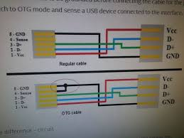 usb 2 0 male to male wiring diagram wiring library otg cable on the go cable inside usb 3 0 wiring diagram