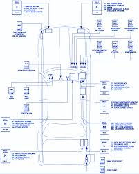 2000 jaguar xk fuse box 2000 wiring diagrams