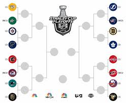 Hockey Playoff Standings Chart 2019 Nhl Playoffs Bracket Stanley Cup Schedule Odds And