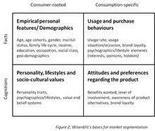 market segmentation nike essays  market segmentation nike essays