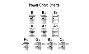 Printable Guitar Power Chord Chart Power Chords In 2019