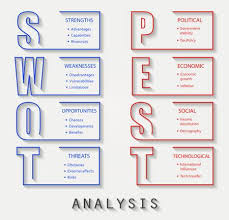 Pest Analysis Template Swot Analysis And Pest Analysis Font Design With Main Objectives