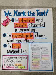 Anchor Chart Marking The Text Ela Anchor Charts Middle
