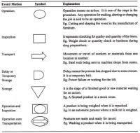 Man Machine Chart Pdf Man Machine Chart Pdf Kpi Bowler Form