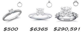 Average Engagement Ring Cost How Much Is The Average Wedding Ring Wedding Bands How Much Does A