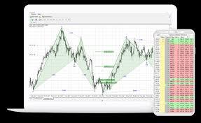 Harmonic Trader Harmonic Pattern Trading Fibonacci Ratios