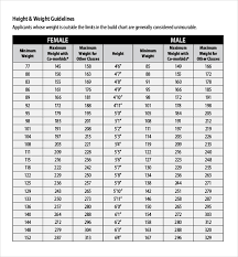 The Weight Chart By Height Hieght To Wieght Chart Height