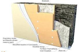 external wall insulation homebuilding renovating cross section diagram of a cork external wall insulation system from