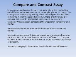 The Best Way to Write a Compare and Contrast Essay   wikiHow SlideShare     Transitions Contrast Transitions     Structuring a Comparison and Contrast  Essay     The