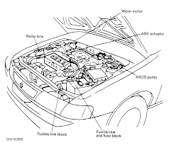 Peugeot 306 Immobiliser Wiring Diagram