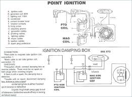 coil ignition wiring diagram ignition coil ballast resistor wiring 1994 ford f150 ignition coil wiring diagram coil ignition wiring diagram points ignition wiring diagram points ignition 67 ford ignition coil wiring diagram