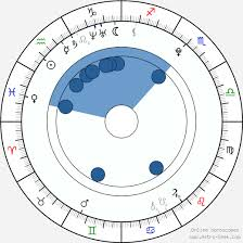 Emma Roberts Birth Chart Horoscope Date Of Birth Astro