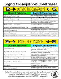 5 Alternatives To The Clip Chart Teacher Trap