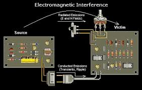 what is emi and how can you prevent it emi diagram image